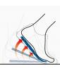 Optima Molliter - YDA Vault - Scarpa tecnica ortopedica